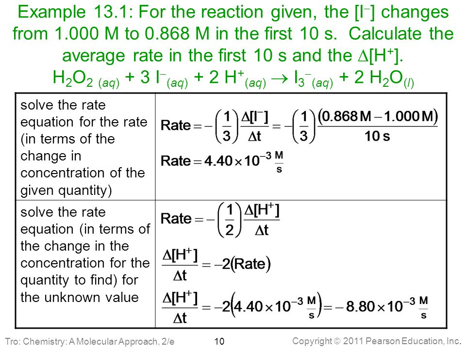 Example 13. 1: For the reaction given, the [I] changes from 1